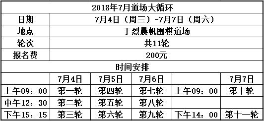 2018年7月道场大循环比赛时间