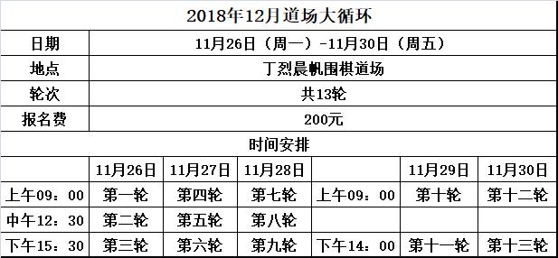 2018年12月大循环安排